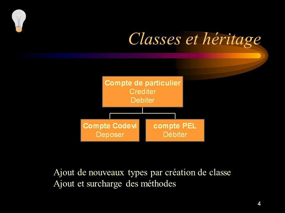Classes et héritage Ajout de nouveaux types par création de classe