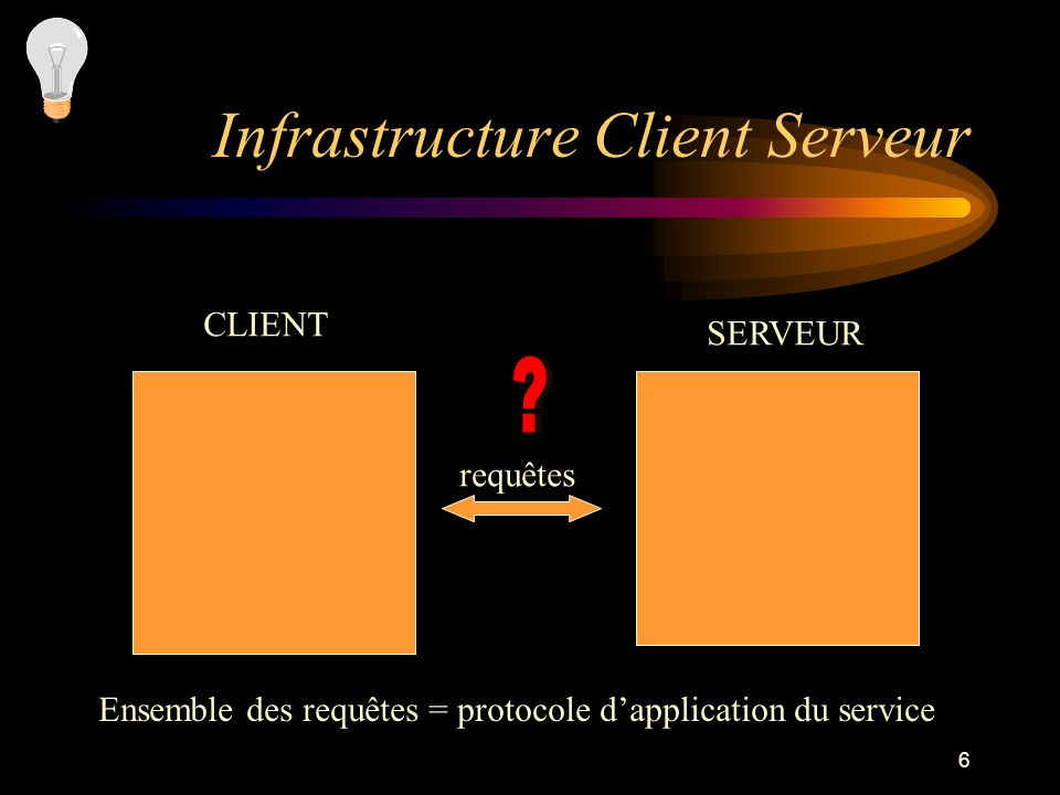 Infrastructure Client Serveur
