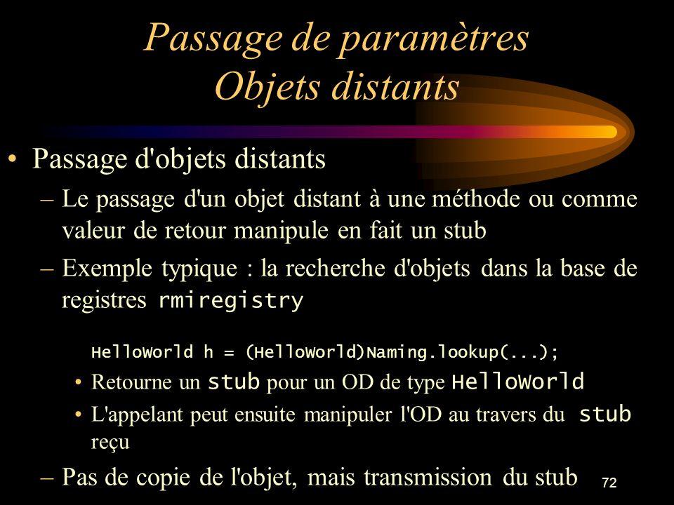 Passage de paramètres Objets distants