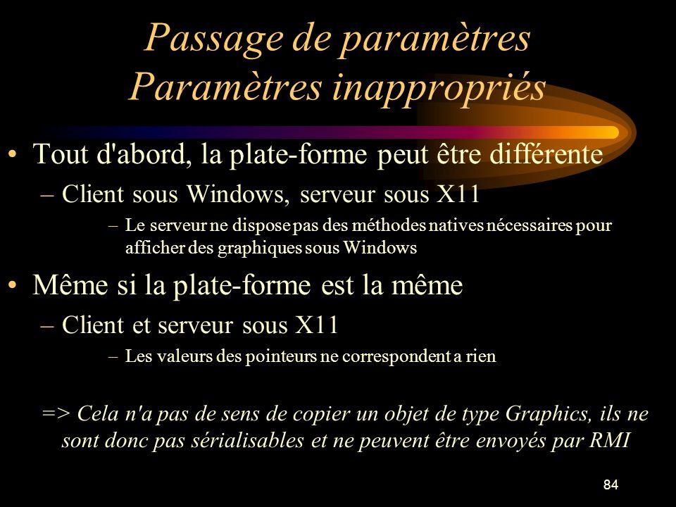 Passage de paramètres Paramètres inappropriés