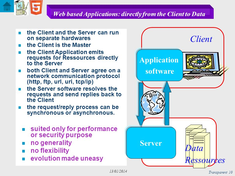 Web based Applications: directly from the Client to Data