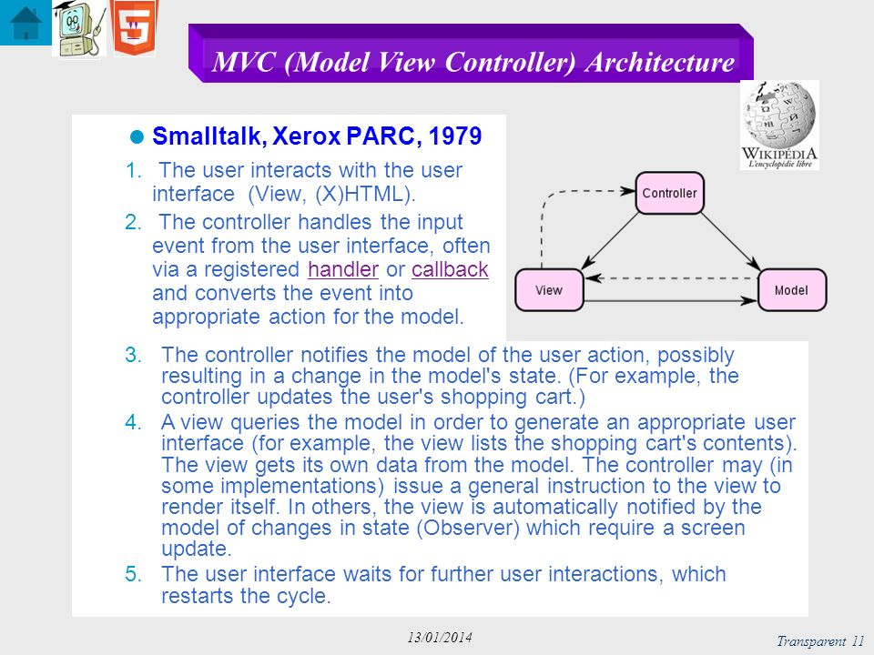 MVC (Model View Controller) Architecture