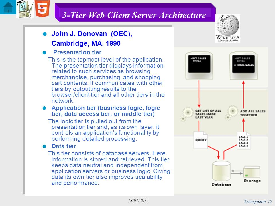 3-Tier Web Client Server Architecture