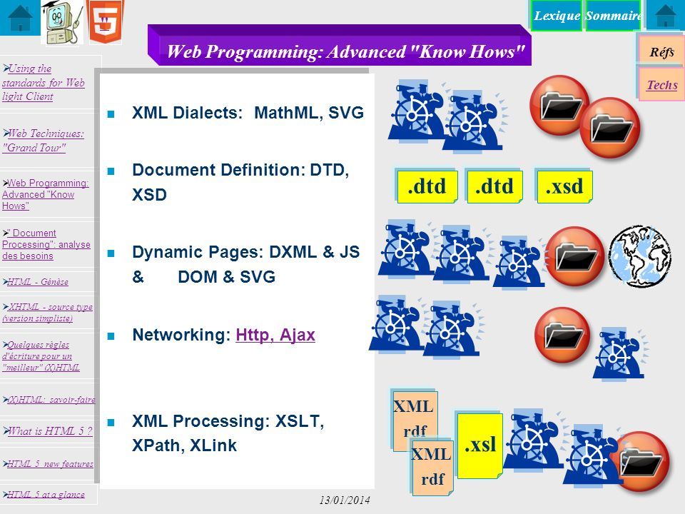 Web Programming: Advanced Know Hows