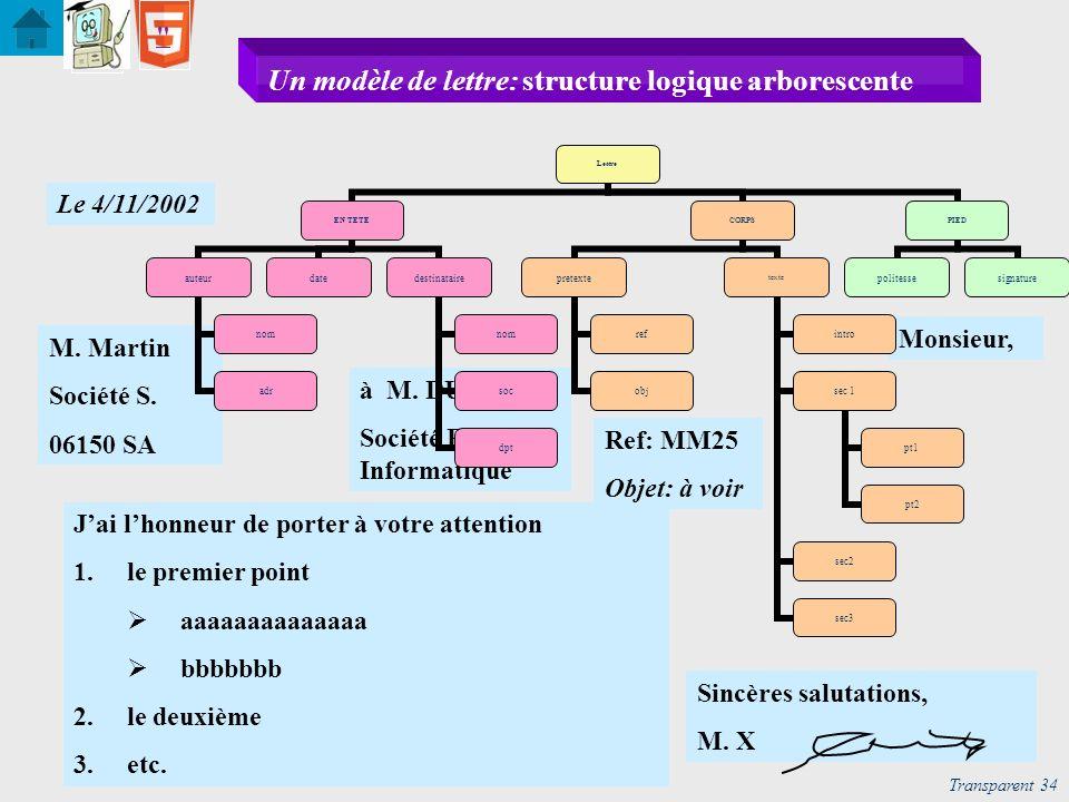 Un modèle de lettre: structure logique arborescente
