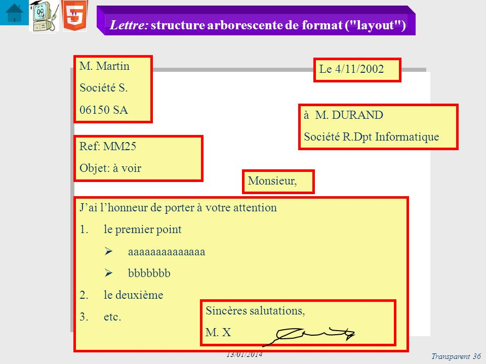 Lettre: structure arborescente de format ( layout )