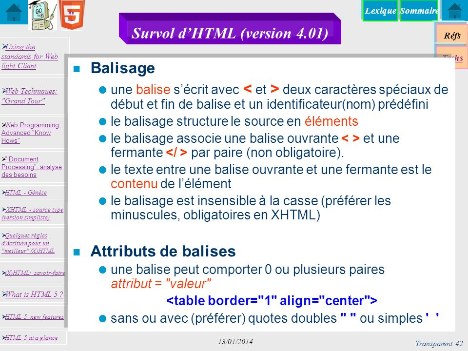 Survol d'HTML (version 4.01)