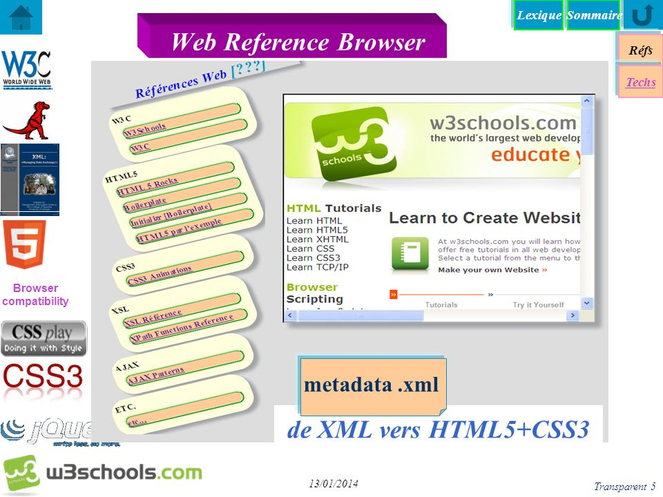 Web Reference Browser de XML vers HTML5+CSS3
