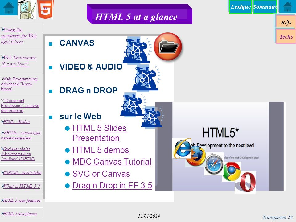 HTML 5 at a glance CANVAS VIDEO & AUDIO DRAG n DROP sur le Web