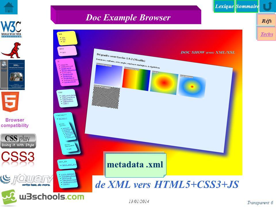 de XML vers HTML5+CSS3+JS