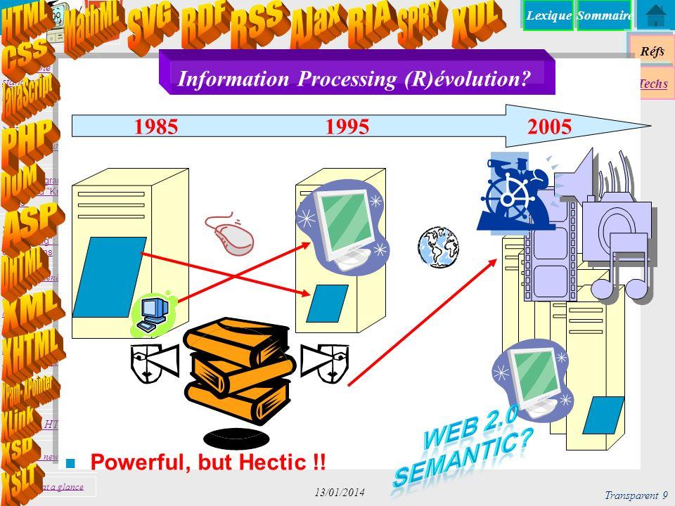 Information Processing (R)évolution