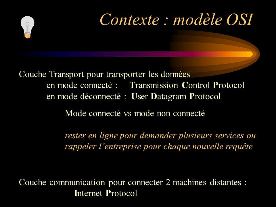 Contexte : modèle OSI Couche Transport pour transporter les données