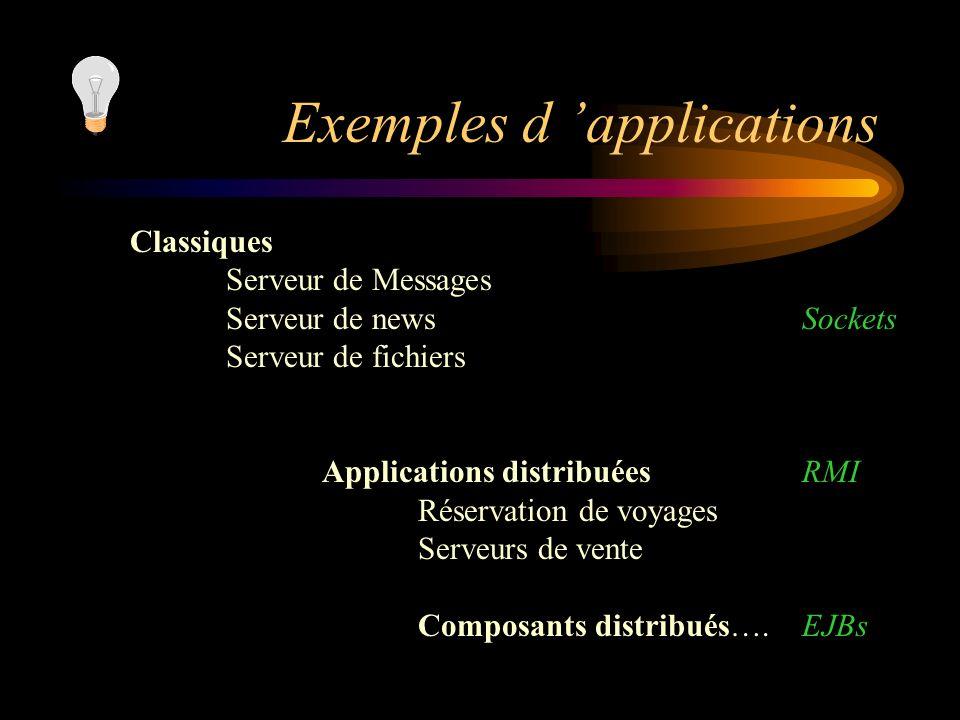 Exemples d 'applications