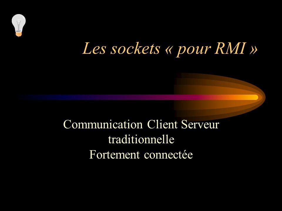 Communication Client Serveur traditionnelle Fortement connectée