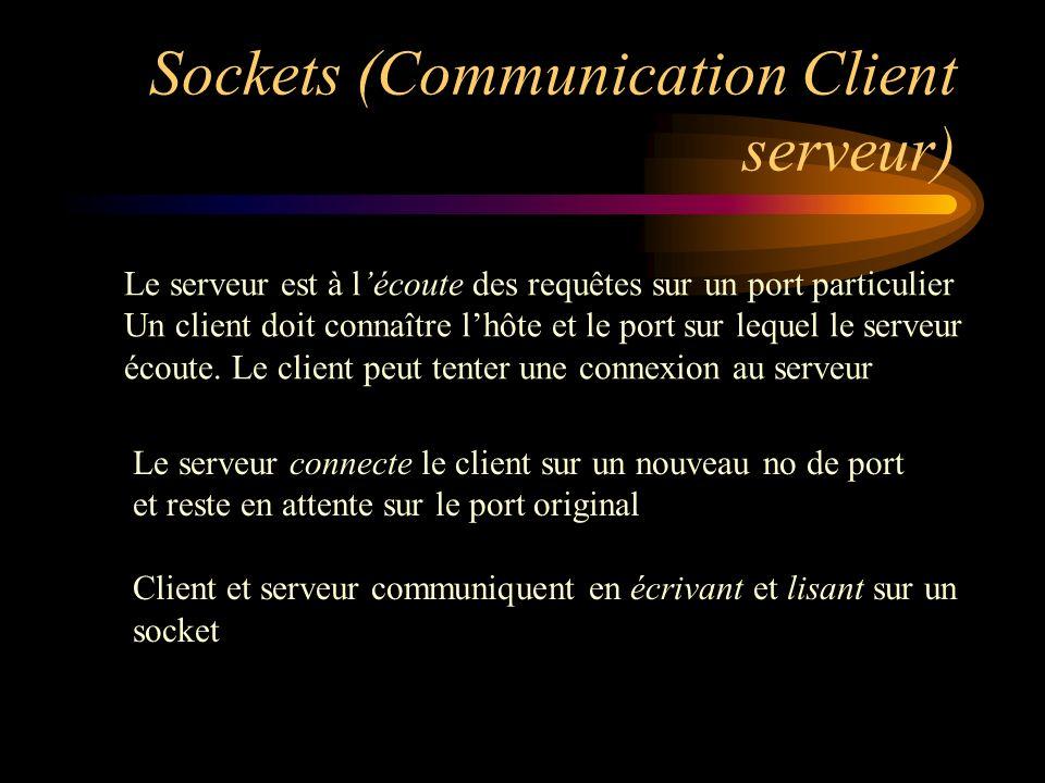 Sockets (Communication Client serveur)