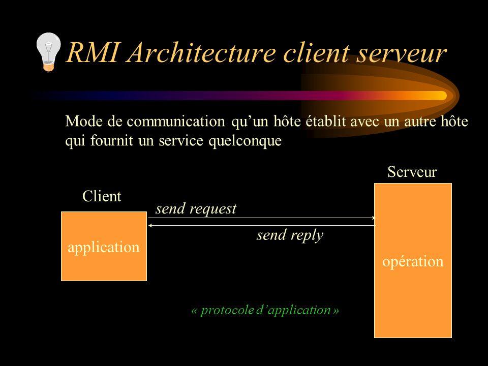 RMI Architecture client serveur