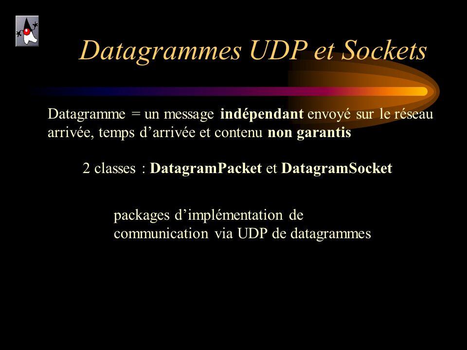 Datagrammes UDP et Sockets