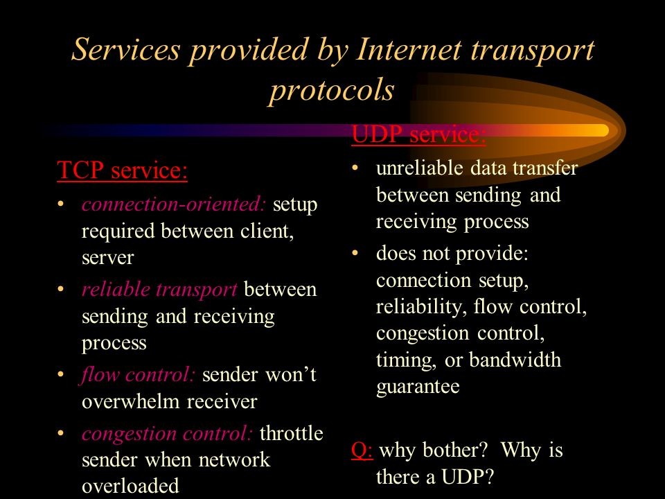 Services provided by Internet transport protocols