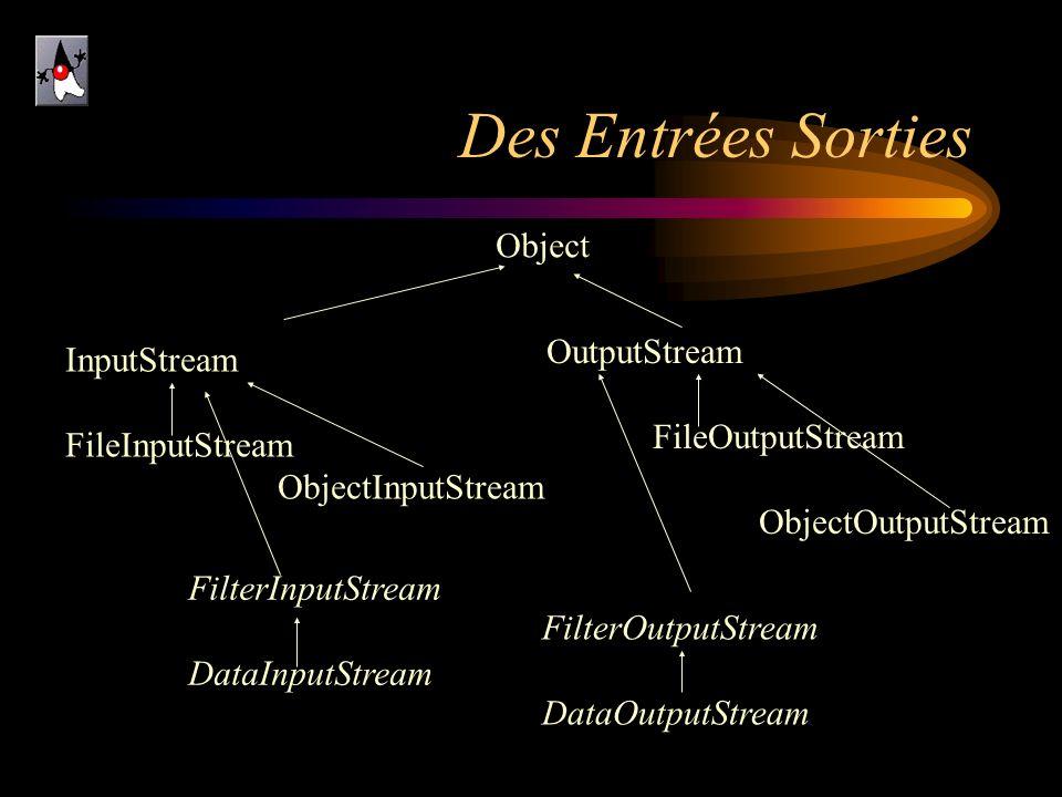 Des Entrées Sorties Object OutputStream InputStream FileOutputStream