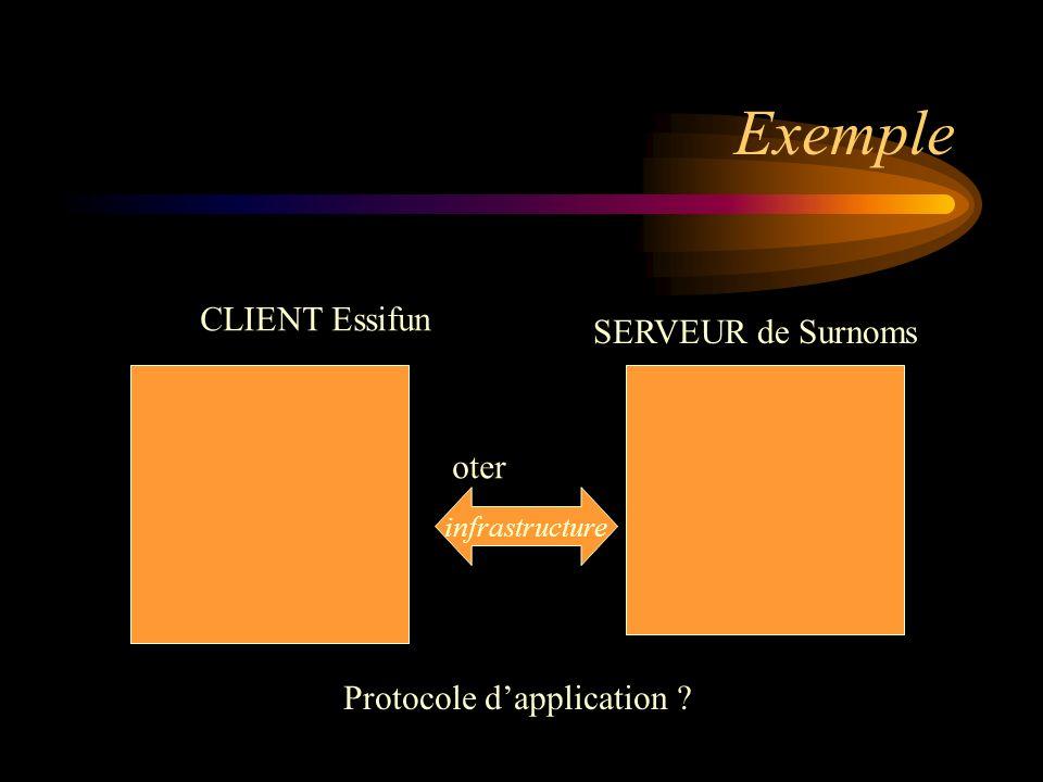 Exemple CLIENT Essifun SERVEUR de Surnoms oter