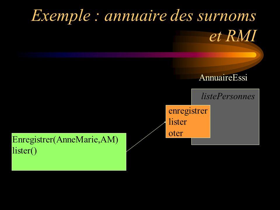 Exemple : annuaire des surnoms et RMI