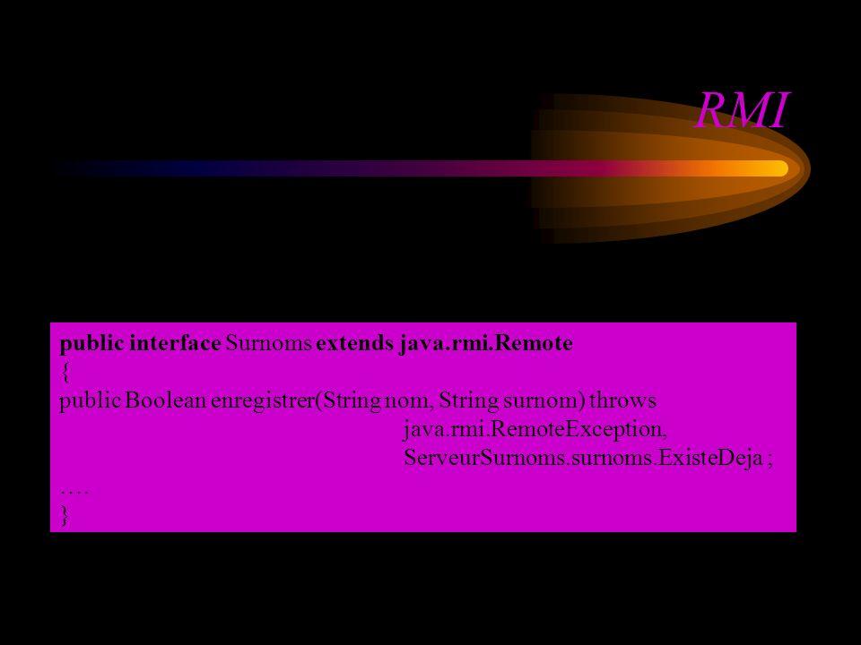 RMI public interface Surnoms extends java.rmi.Remote {