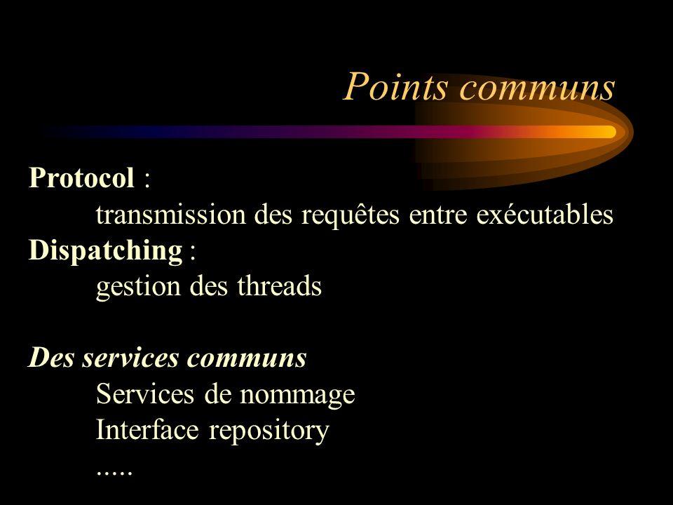 Points communs Protocol : transmission des requêtes entre exécutables