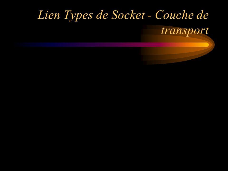 Lien Types de Socket - Couche de transport