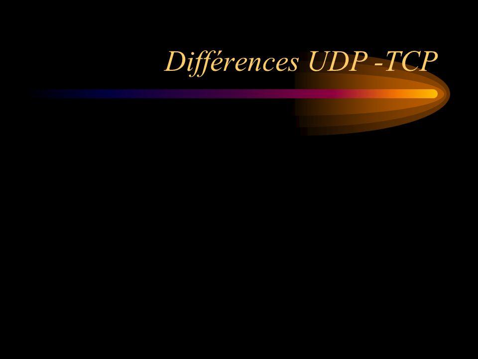 Différences UDP -TCP