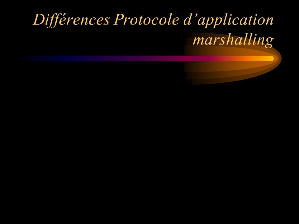 Différences Protocole d'application marshalling