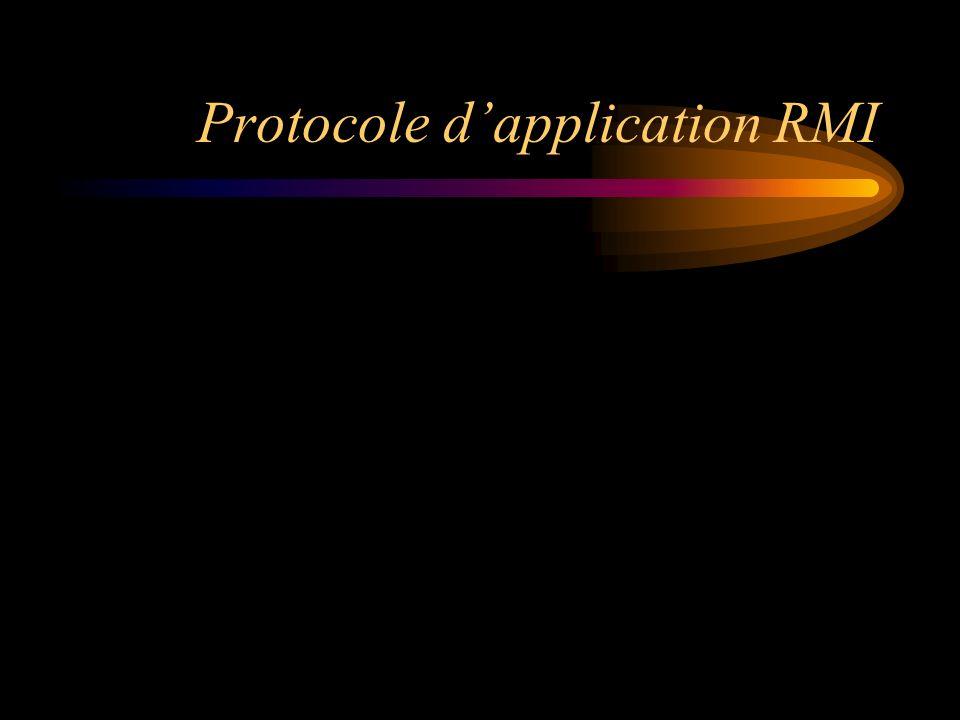 Protocole d'application RMI