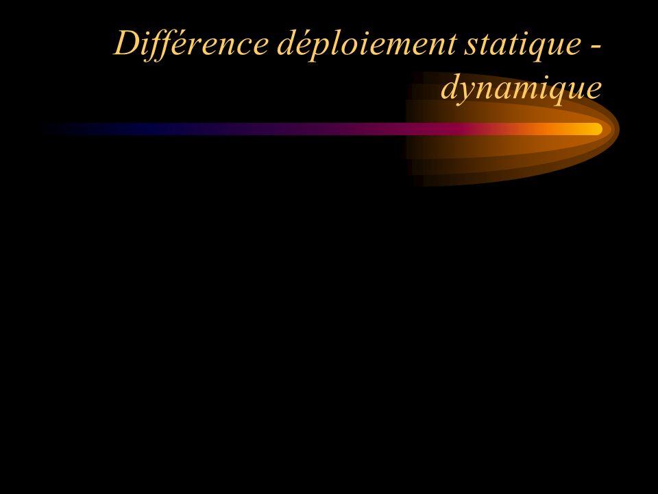 Différence déploiement statique - dynamique