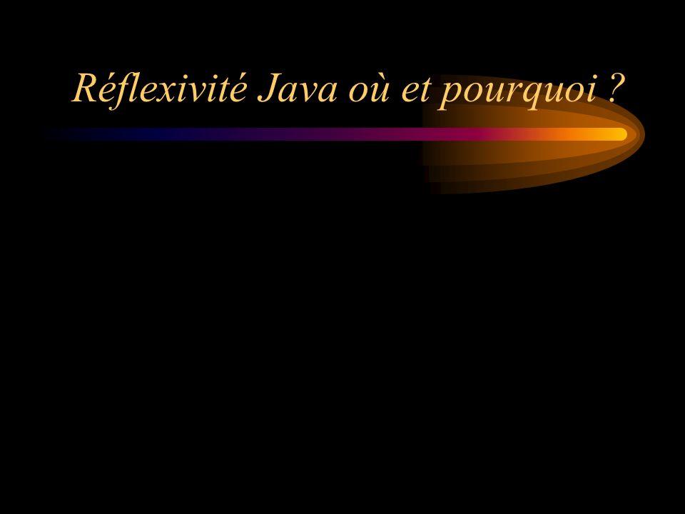 Réflexivité Java où et pourquoi