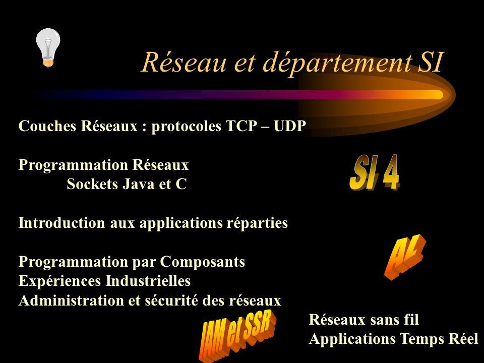 Réseau et département SI