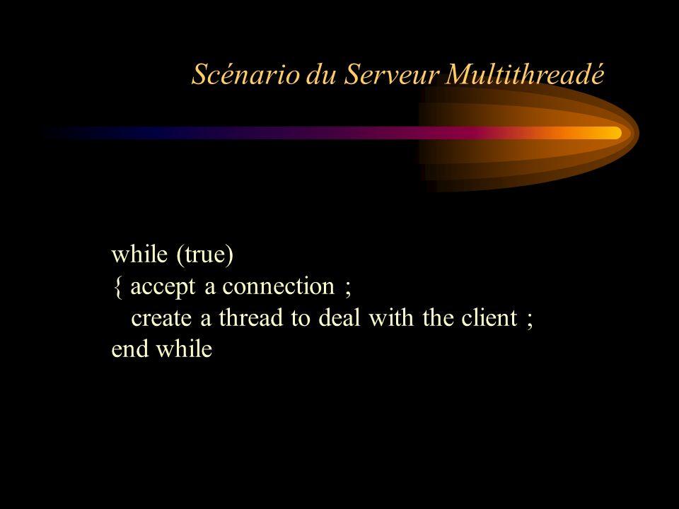 Scénario du Serveur Multithreadé
