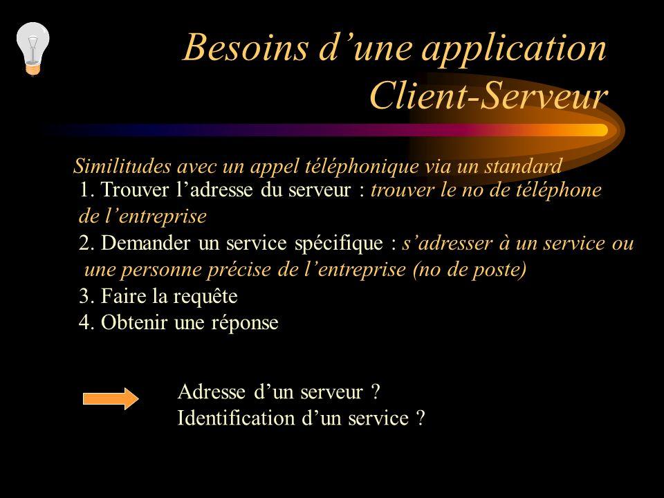 Besoins d'une application Client-Serveur