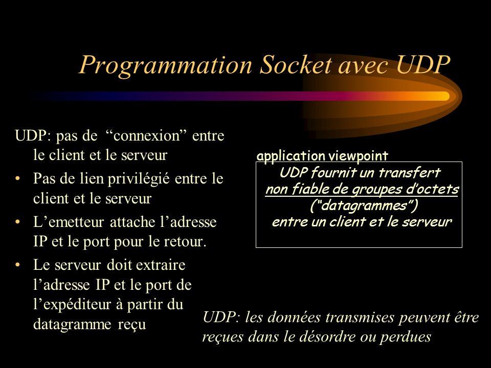 Programmation Socket avec UDP