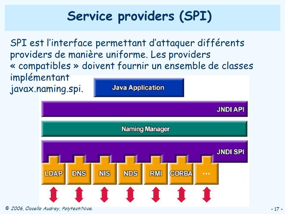 Service providers (SPI)