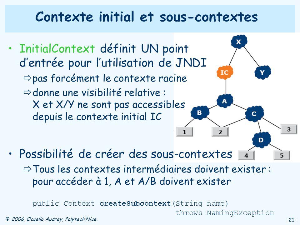 Contexte initial et sous-contextes