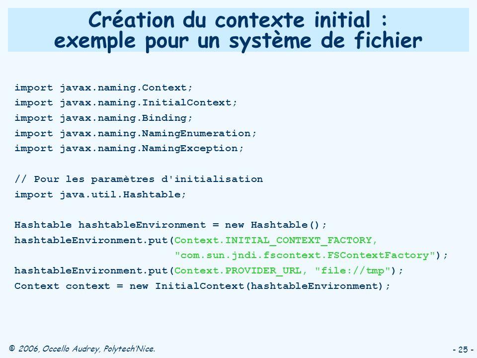 Création du contexte initial : exemple pour un système de fichier