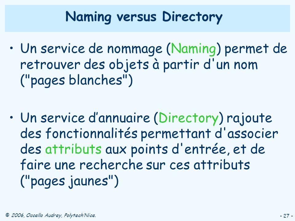 Naming versus Directory