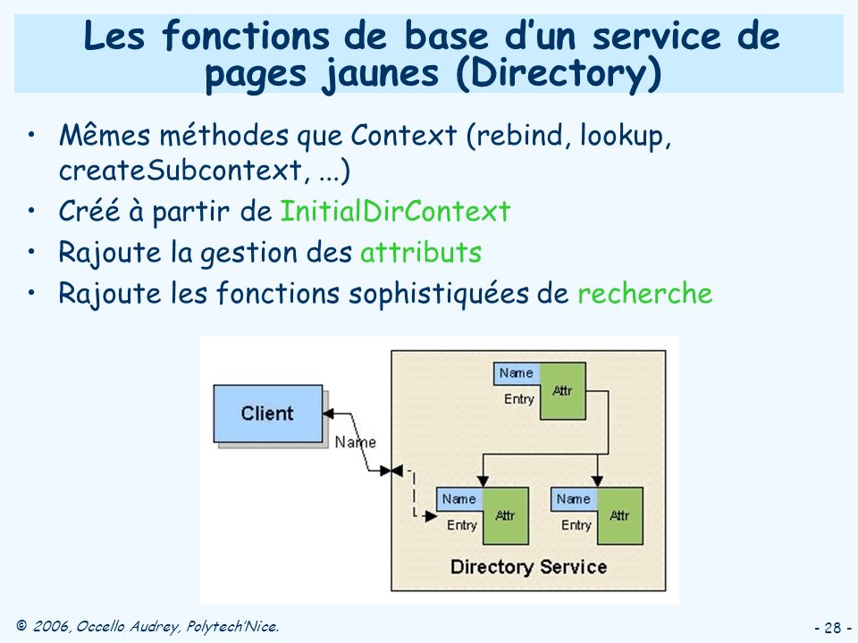 Les fonctions de base d'un service de pages jaunes (Directory)