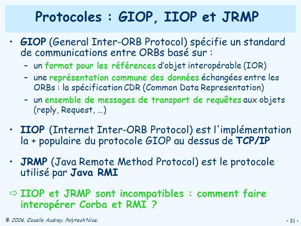 Protocoles : GIOP, IIOP et JRMP