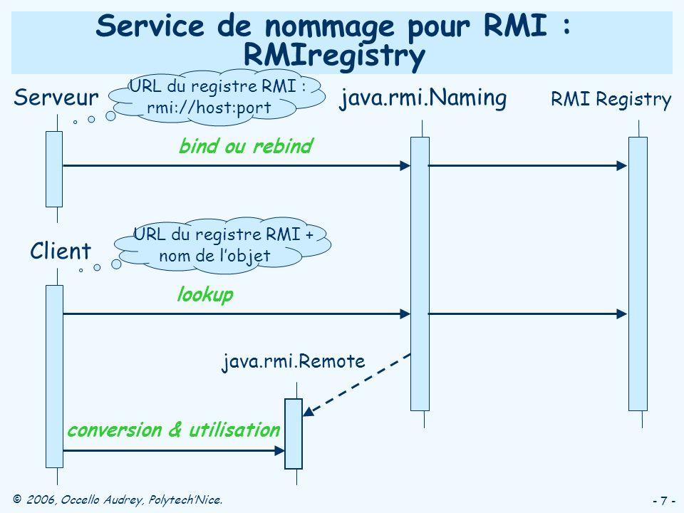 Service de nommage pour RMI : RMIregistry