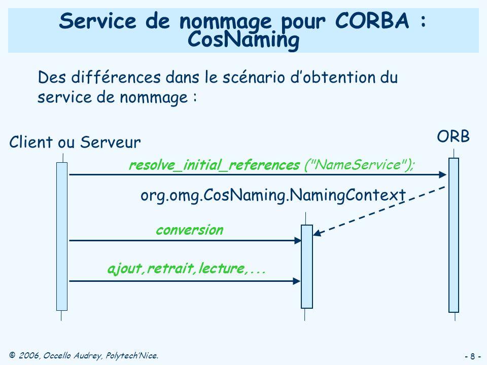 Service de nommage pour CORBA : CosNaming