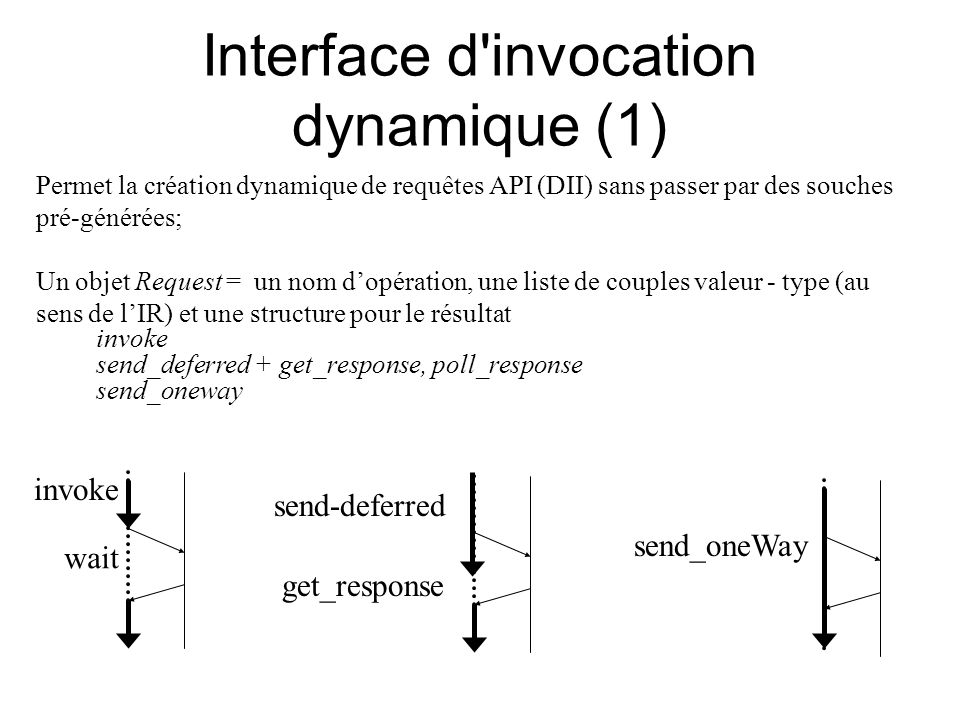Interface d invocation dynamique (1)