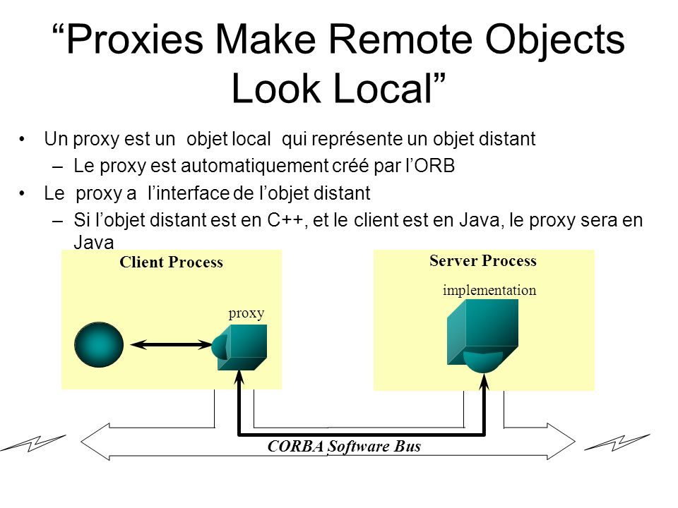 Proxies Make Remote Objects Look Local