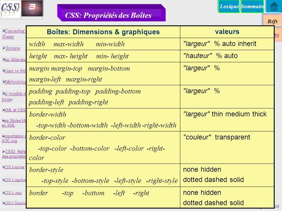 CSS: Propriétés des Boîtes
