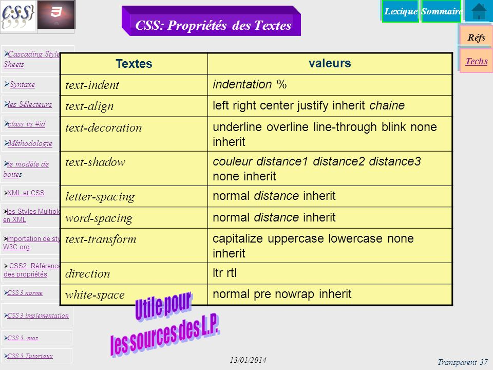 CSS: Propriétés des Textes