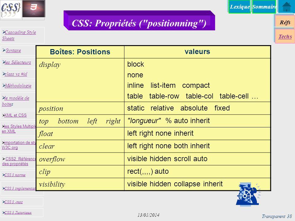 CSS: Propriétés ( positionning )